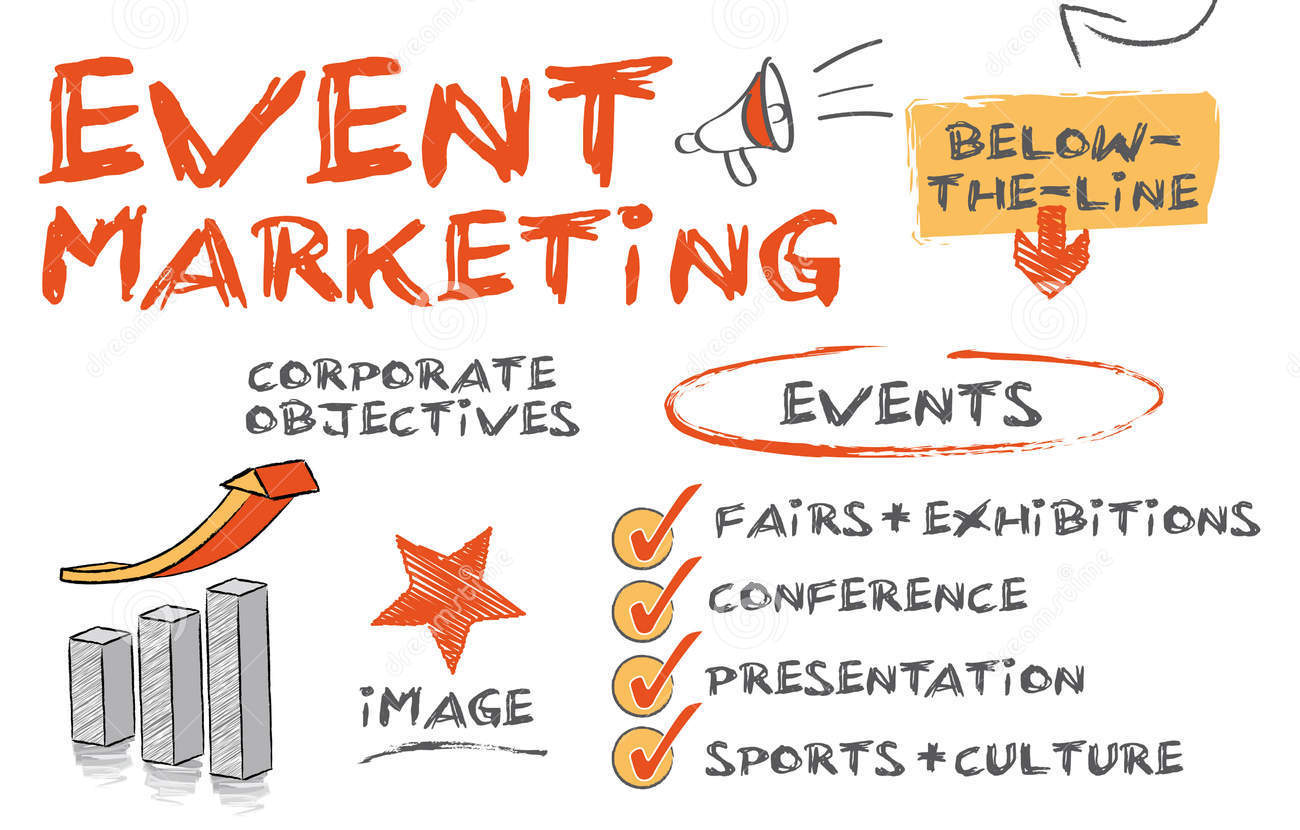 eventmarketing-concept-event-marketing-involves-studying-intricacies-brand-identifying-target-audience-devising-36009062